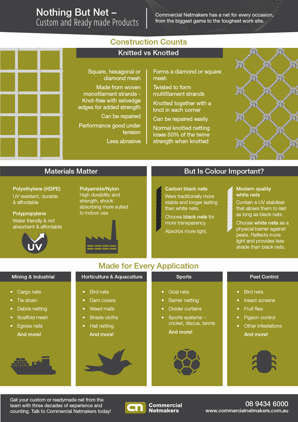 Infographic on custom made nets